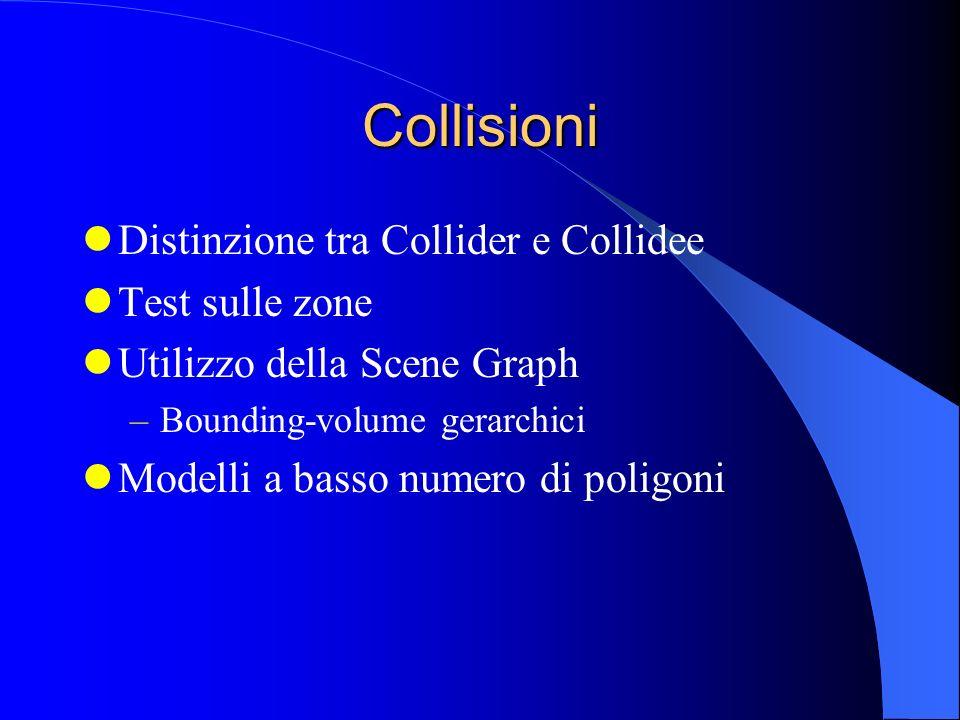 Collisioni Distinzione tra Collider e Collidee Test sulle zone Utilizzo della Scene Graph –Bounding-volume gerarchici Modelli a basso numero di poligo