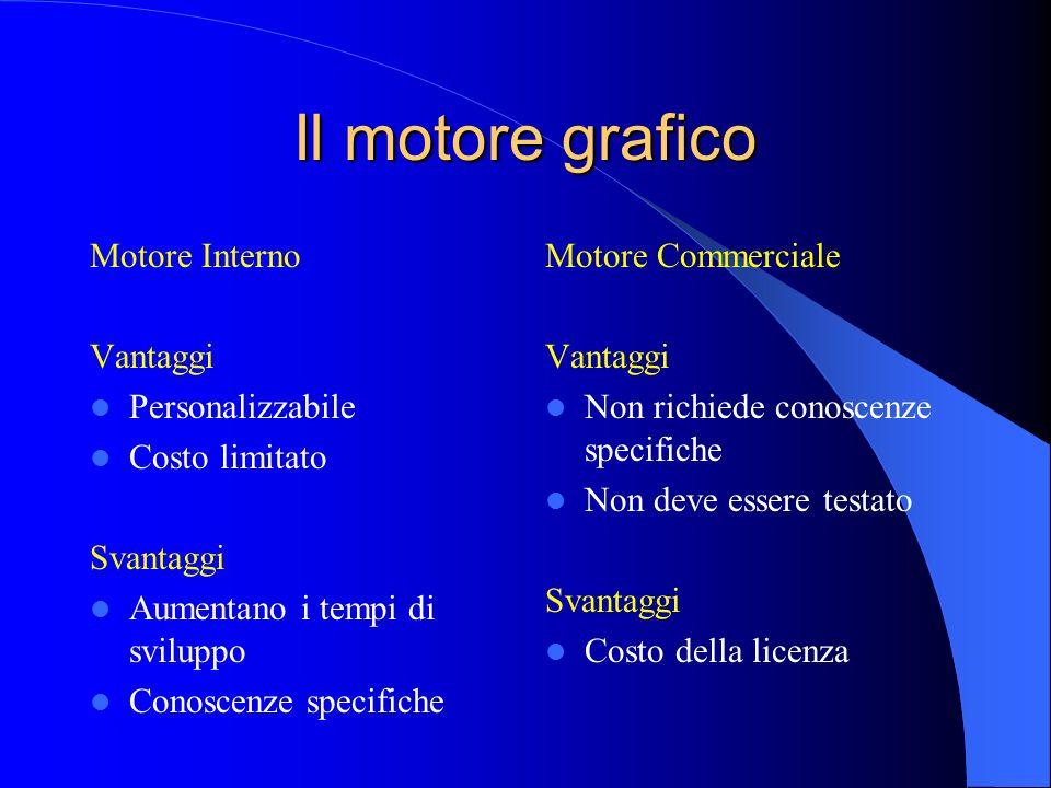 Il motore grafico Motore Interno Vantaggi Personalizzabile Costo limitato Svantaggi Aumentano i tempi di sviluppo Conoscenze specifiche Motore Commerc