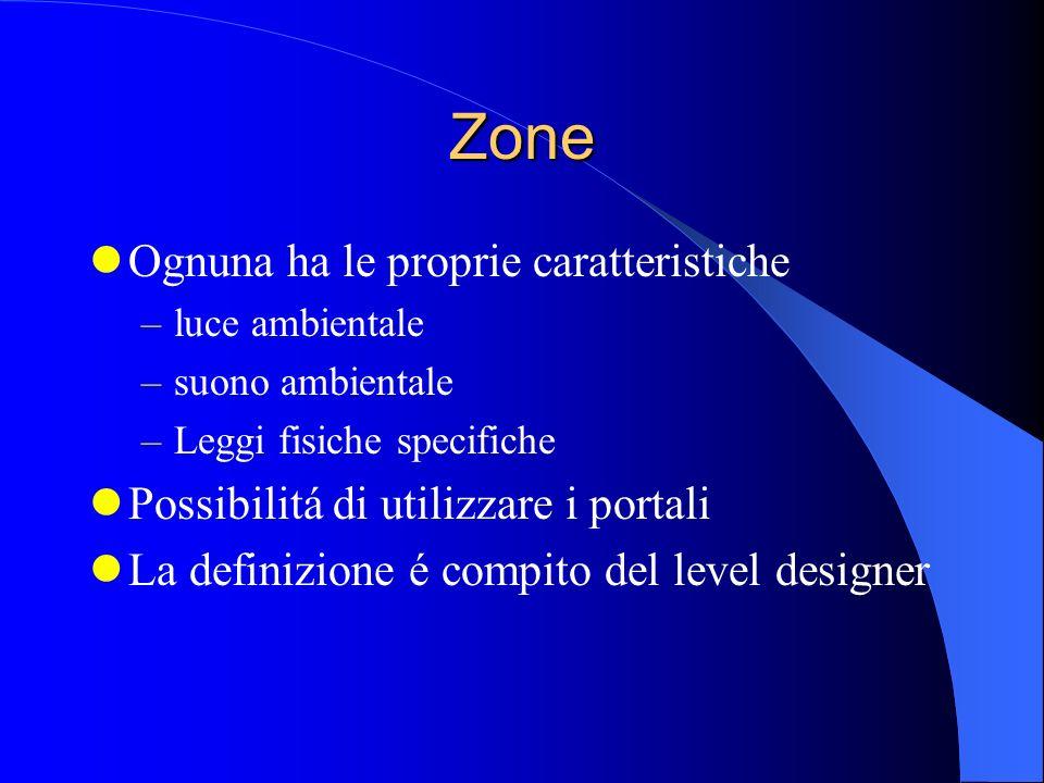 Zone Ognuna ha le proprie caratteristiche –luce ambientale –suono ambientale –Leggi fisiche specifiche Possibilitá di utilizzare i portali La definizi