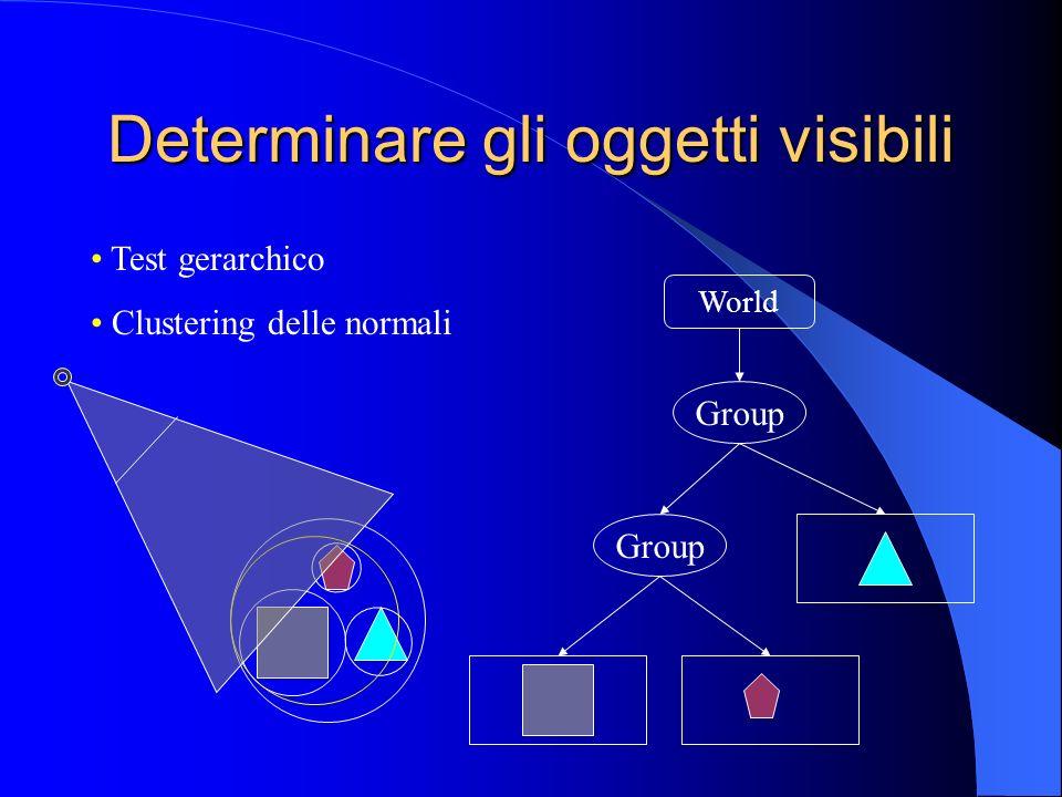 Determinare gli oggetti visibili Group World Group Test gerarchico Clustering delle normali