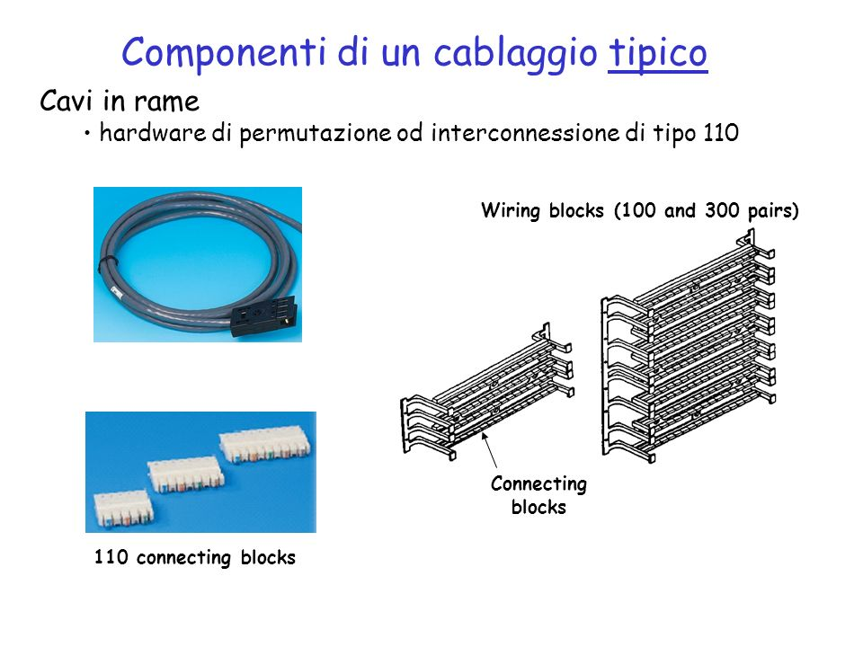 Componenti di un cablaggio tipico Cavi in rame hardware di permutazione od interconnessione di tipo 110 110 connecting blocks Wiring blocks (100 and 300 pairs) Connecting blocks