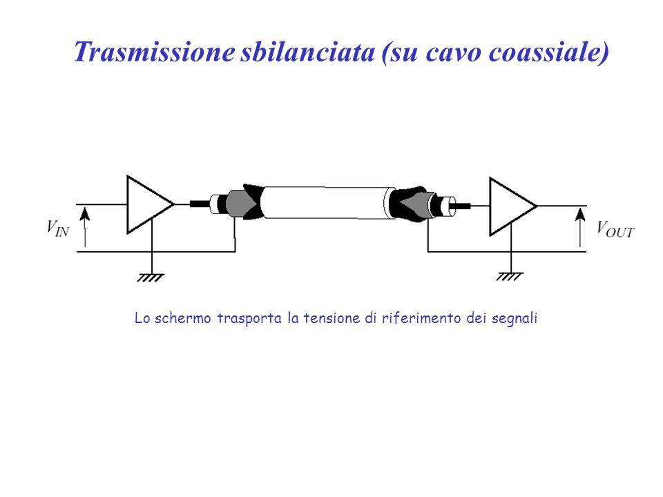 Trasmissione sbilanciata (su cavo coassiale) Lo schermo trasporta la tensione di riferimento dei segnali