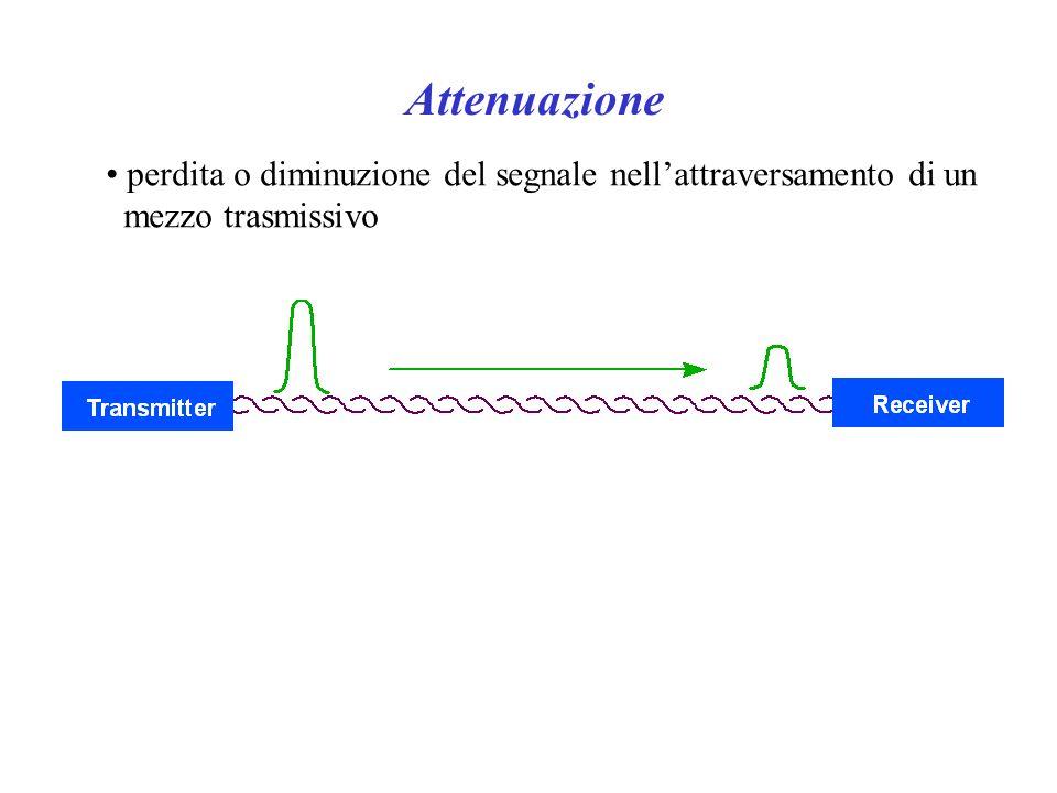 Attenuazione perdita o diminuzione del segnale nellattraversamento di un mezzo trasmissivo