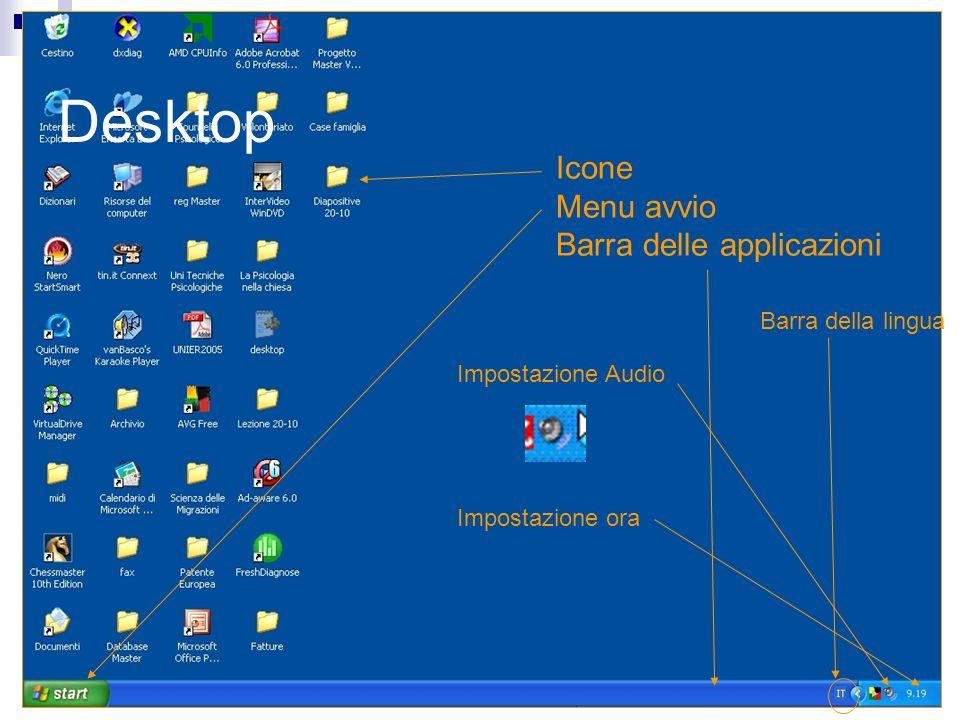 Desktop Icone Menu avvio Barra delle applicazioni Barra della lingua Impostazione Audio Impostazione ora