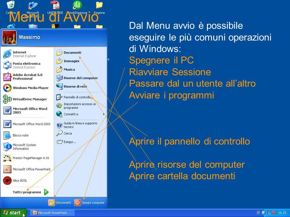 Menu di Avvio Dal Menu avvio è possibile eseguire le più comuni operazioni di Windows: Spegnere il PC Riavviare Sessione Passare dal un utente allaltr