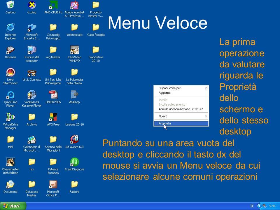 Menu Veloce Puntando su una area vuota del desktop e cliccando il tasto dx del mouse si avvia un Menu veloce da cui selezionare alcune comuni operazio
