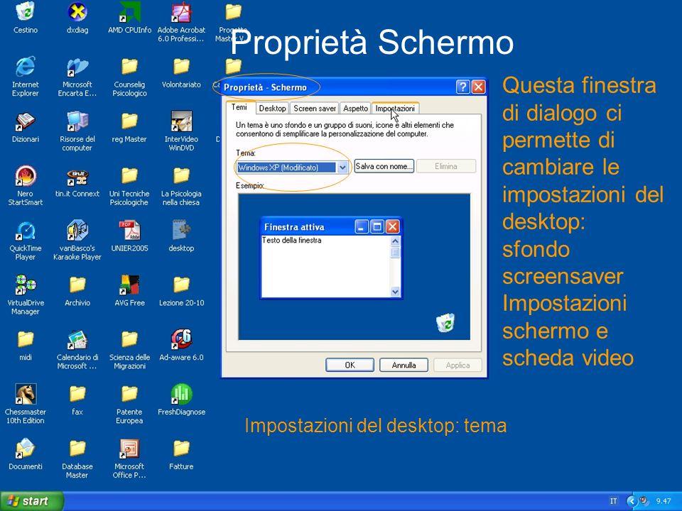Proprietà Schermo Questa finestra di dialogo ci permette di cambiare le impostazioni del desktop: sfondo screensaver Impostazioni schermo e scheda vid