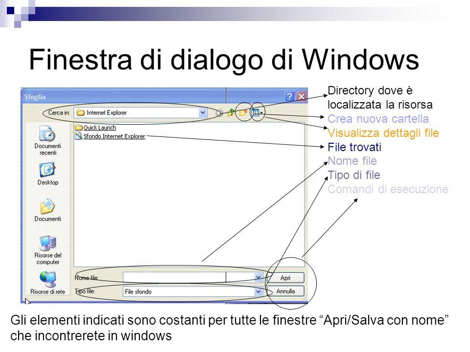 Finestra di dialogo di Windows Directory dove è localizzata la risorsa Crea nuova cartella Visualizza dettagli file File trovati Nome file Tipo di fil