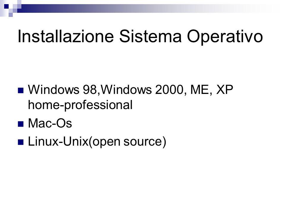 AVVIO del PC Una volta installato il sistema operativo (OS), per avviare la sessione, basta accendere il computer premendo il pulsante di accensione che si trova sul case.