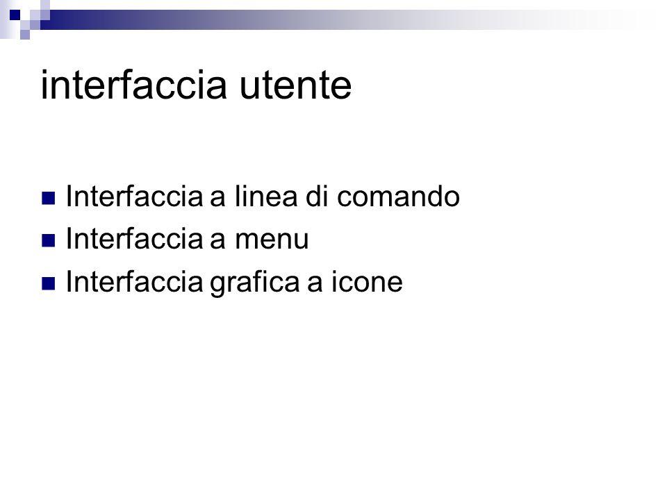 Proprietà Schermo Questa finestra di dialogo ci permette di cambiare le impostazioni del desktop: sfondo screensaver Impostazioni schermo e scheda video Impostazioni del desktop: tema