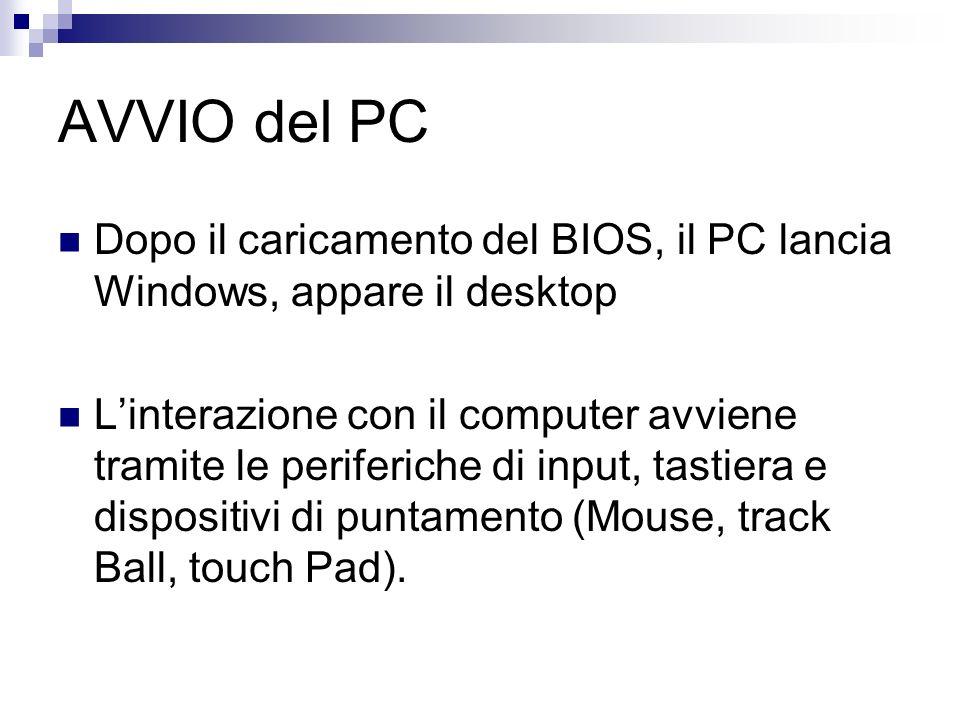 AVVIO del PC Dopo il caricamento del BIOS, il PC lancia Windows, appare il desktop Linterazione con il computer avviene tramite le periferiche di inpu