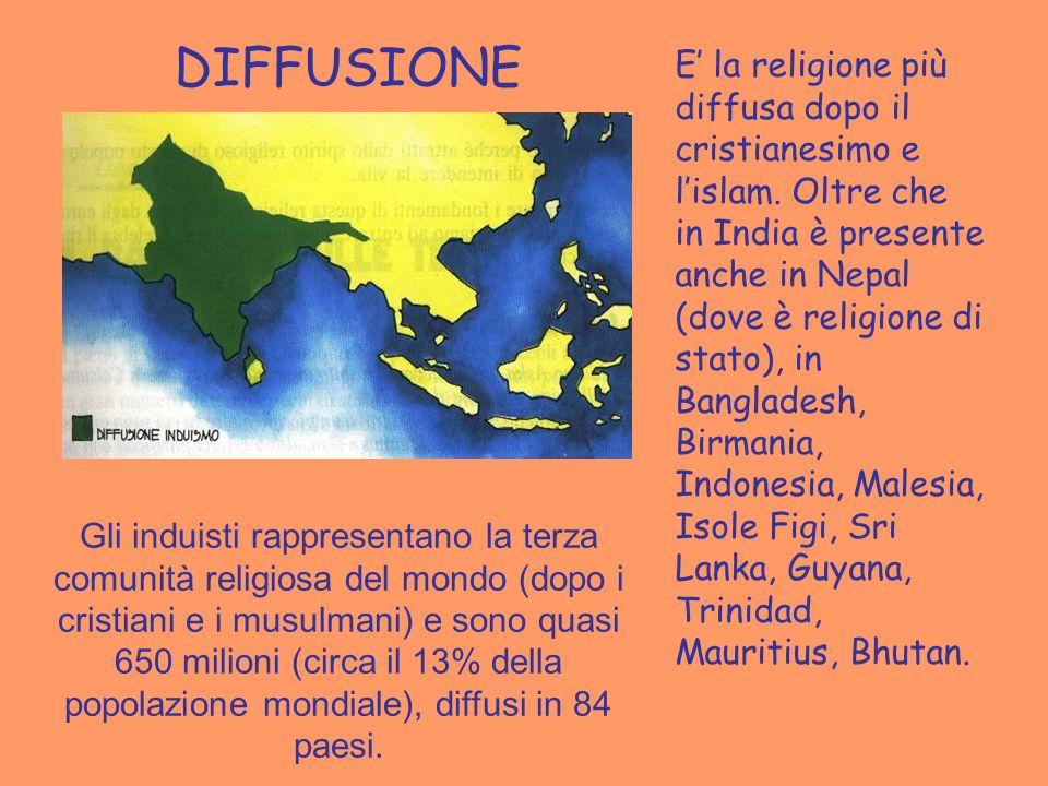 DIFFUSIONE E la religione più diffusa dopo il cristianesimo e lislam. Oltre che in India è presente anche in Nepal (dove è religione di stato), in Ban