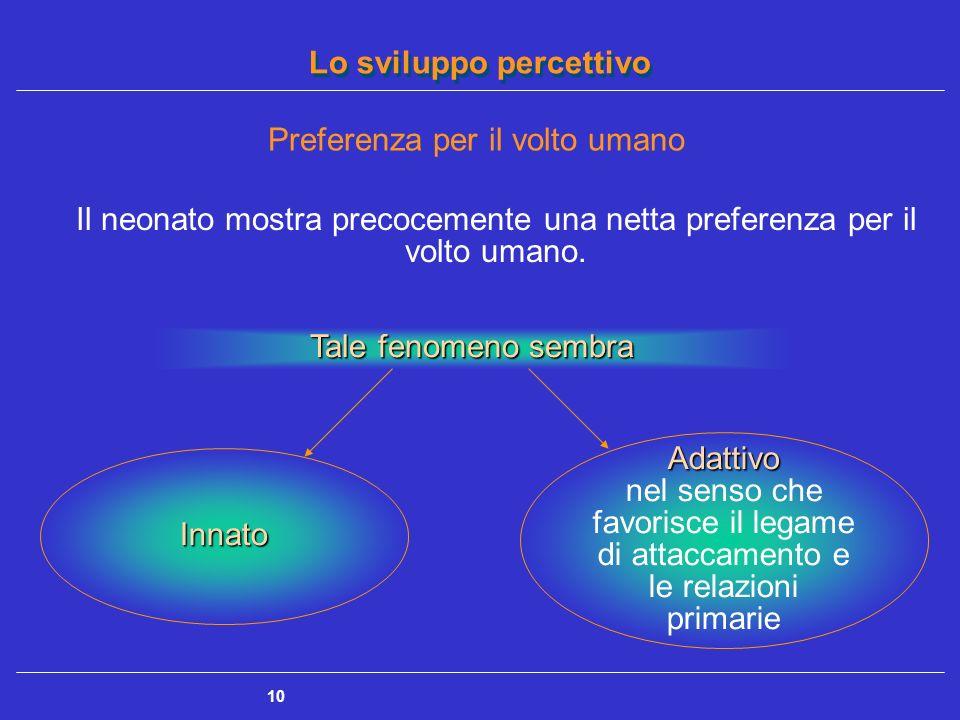Lo sviluppo percettivo 10 Preferenza per il volto umano Tale fenomeno sembra Innato Adattivo Adattivo nel senso che favorisce il legame di attaccament