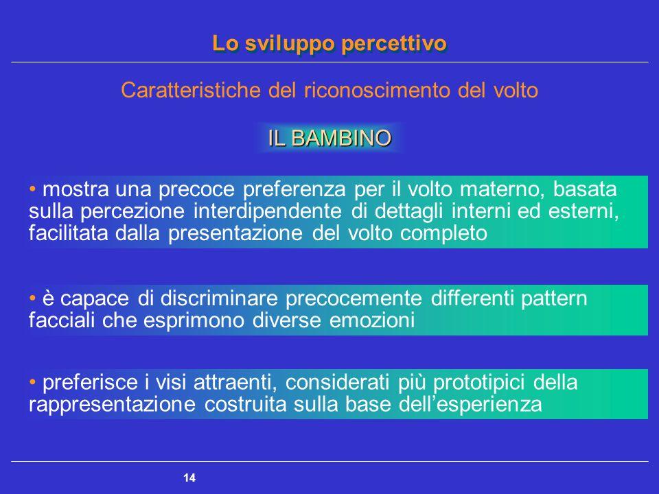 Lo sviluppo percettivo 14 Caratteristiche del riconoscimento del volto IL BAMBINO preferisce i visi attraenti, considerati più prototipici della rappr