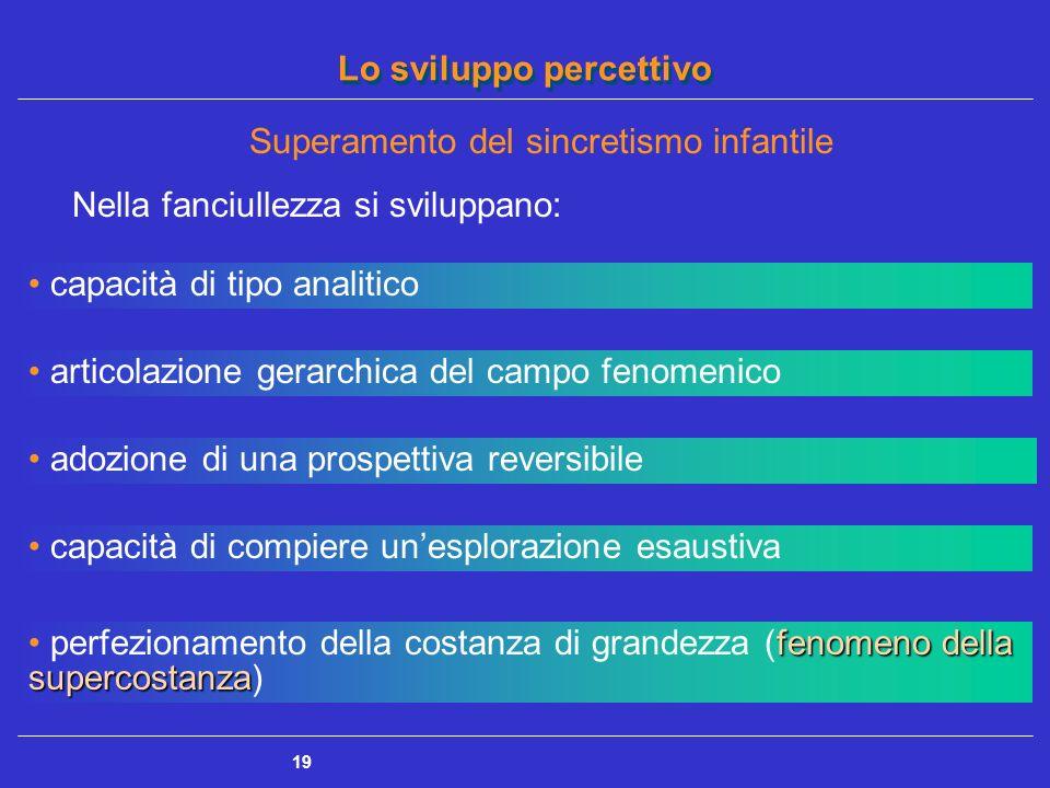 Lo sviluppo percettivo 19 Superamento del sincretismo infantile Nella fanciullezza si sviluppano: capacità di tipo analitico articolazione gerarchica