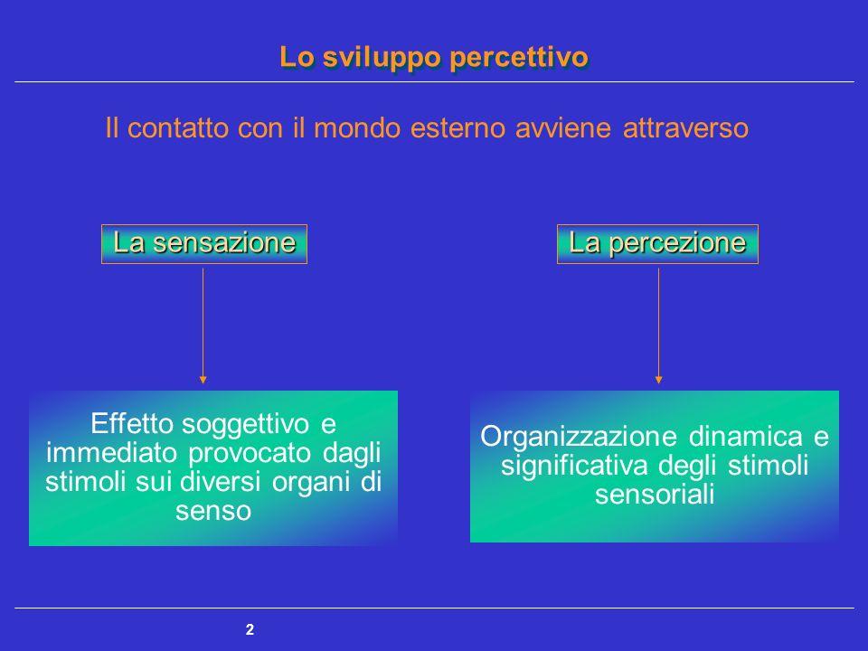 Lo sviluppo percettivo 2 Il contatto con il mondo esterno avviene attraverso La sensazione Effetto soggettivo e immediato provocato dagli stimoli sui