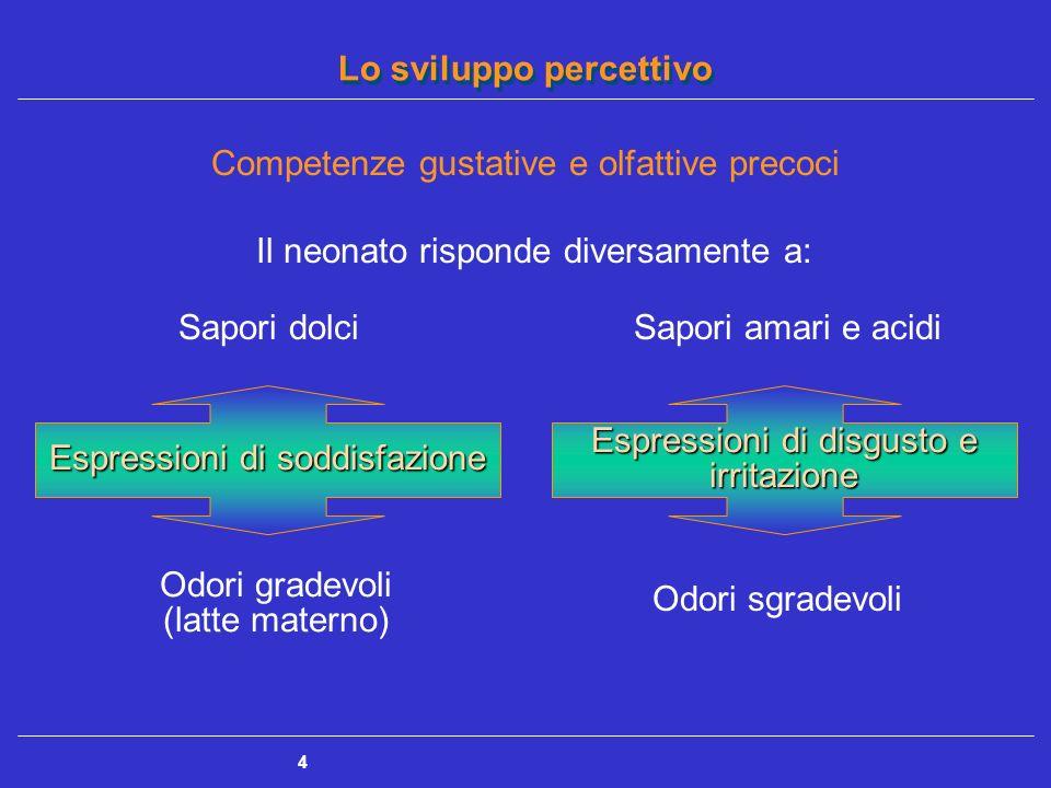 Lo sviluppo percettivo 4 Competenze gustative e olfattive precoci Il neonato risponde diversamente a: Espressioni di soddisfazione Sapori dolci Odori