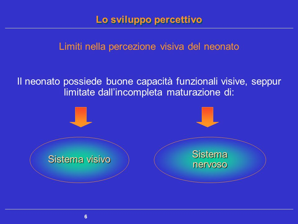 Lo sviluppo percettivo 6 Limiti nella percezione visiva del neonato Il neonato possiede buone capacità funzionali visive, seppur limitate dallincomple
