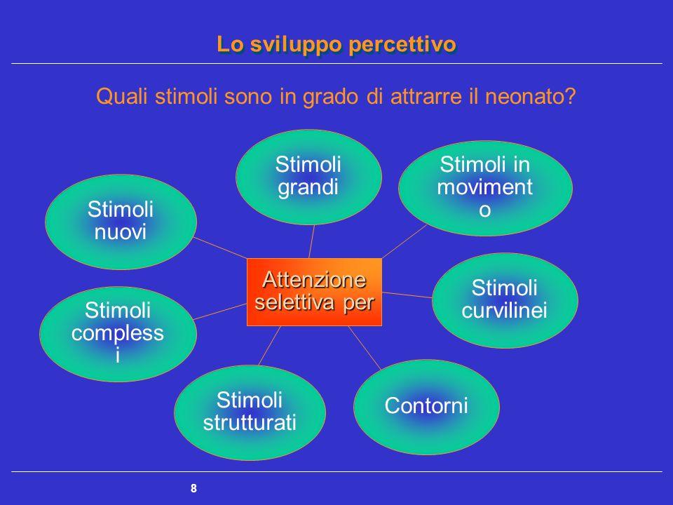Lo sviluppo percettivo 8 Quali stimoli sono in grado di attrarre il neonato? Attenzione selettiva per Stimoli curvilinei Stimoli grandi Stimoli in mov