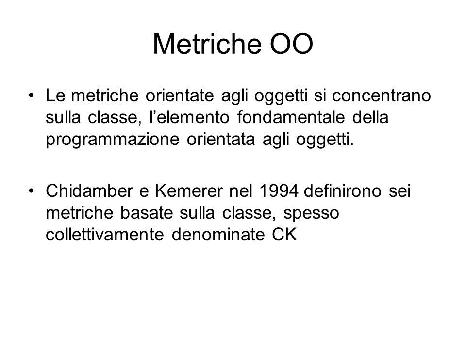 Metriche OO Le metriche orientate agli oggetti si concentrano sulla classe, lelemento fondamentale della programmazione orientata agli oggetti. Chidam