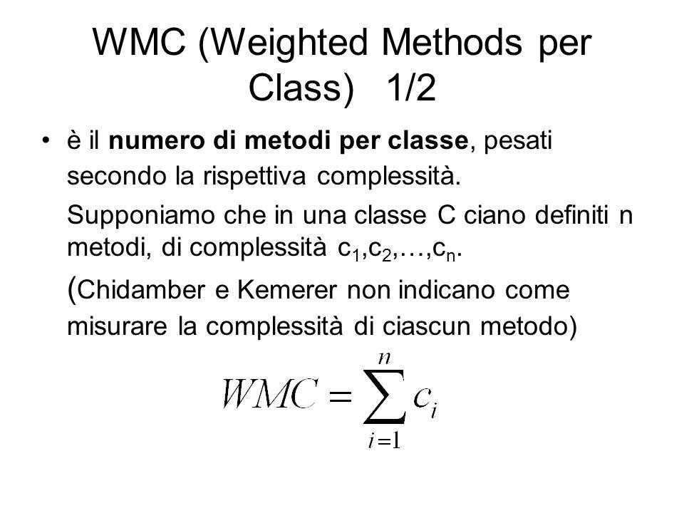 WMC (Weighted Methods per Class) 1/2 è il numero di metodi per classe, pesati secondo la rispettiva complessità. Supponiamo che in una classe C ciano