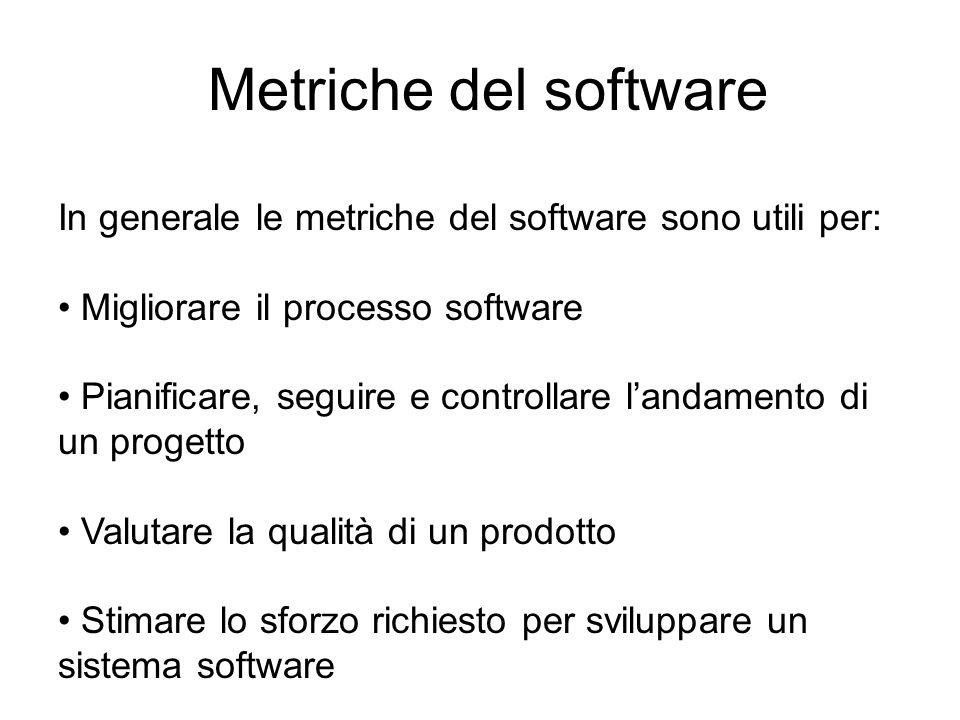 Metriche del software In generale le metriche del software sono utili per: Migliorare il processo software Pianificare, seguire e controllare landamen