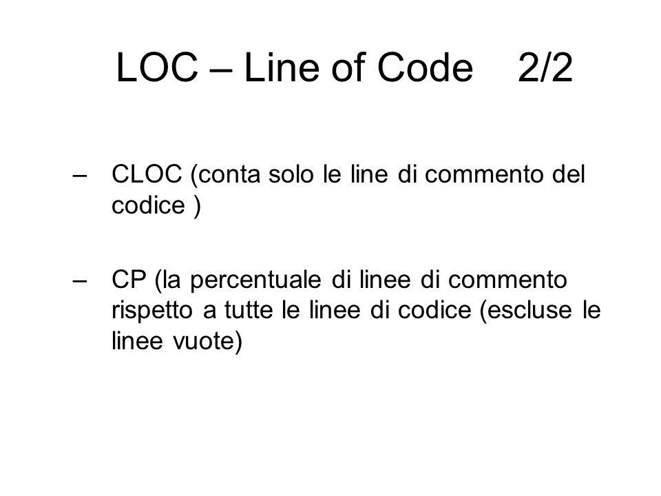 –CLOC (conta solo le line di commento del codice ) –CP (la percentuale di linee di commento rispetto a tutte le linee di codice (escluse le linee vuot