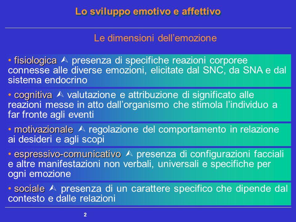 Lo sviluppo emotivo e affettivo 3 Teoria della differenziazione emotiva (Sroufe, 1979) Stato di eccitazione indifferenziata Precursori delle emozioni Precursori delle emozioni: sorriso endogeno, trasalimento e pianto.