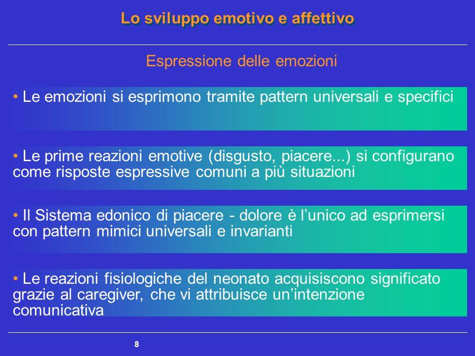 Lo sviluppo emotivo e affettivo 9 Il riconoscimento delle emozioni Lattenzione precoce per il volto favorisce il processo di differenziazione e di comprensione delle espressioni emotive Il neonato precocemente risponde in modo congruo alle espressioni di gioia, tristezza e collera e mostra disagio se esse sono sfasate o non adeguate al ritmo dellinterazione Il riconoscimento delle emozioni precede leffettiva comprensione del loro significato Nellinterazione diadica si creano aspettative basate sul significato delle diverse espressioni emotive, che aiutano il bambino a regolare il proprio comportamento