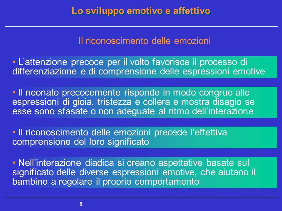 Lo sviluppo emotivo e affettivo 10 Fenomeni importanti per la comprensione delle emozioni Capacità di avvalersi delle emozioni altrui per orientare il proprio comportamento.