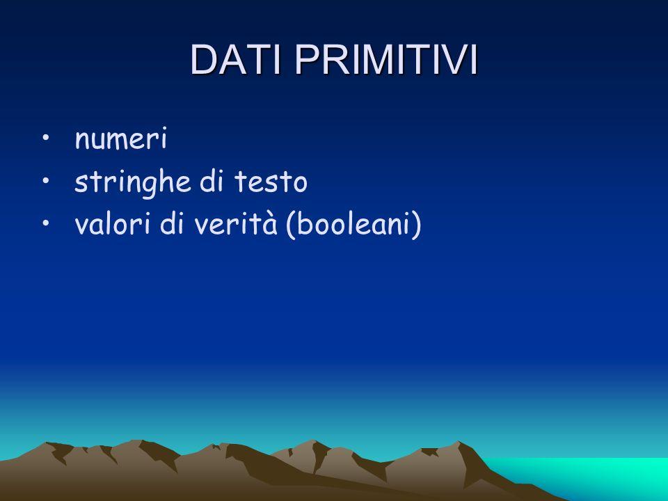 DATI PRIMITIVI numeri stringhe di testo valori di verità (booleani)