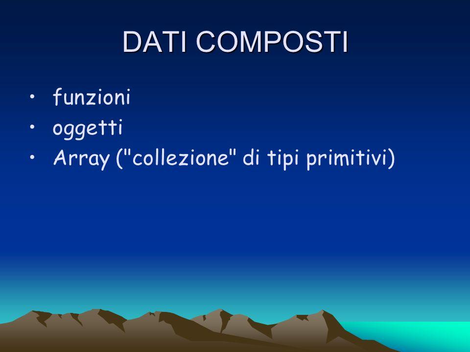 DATI COMPOSTI funzioni oggetti Array ( collezione di tipi primitivi)