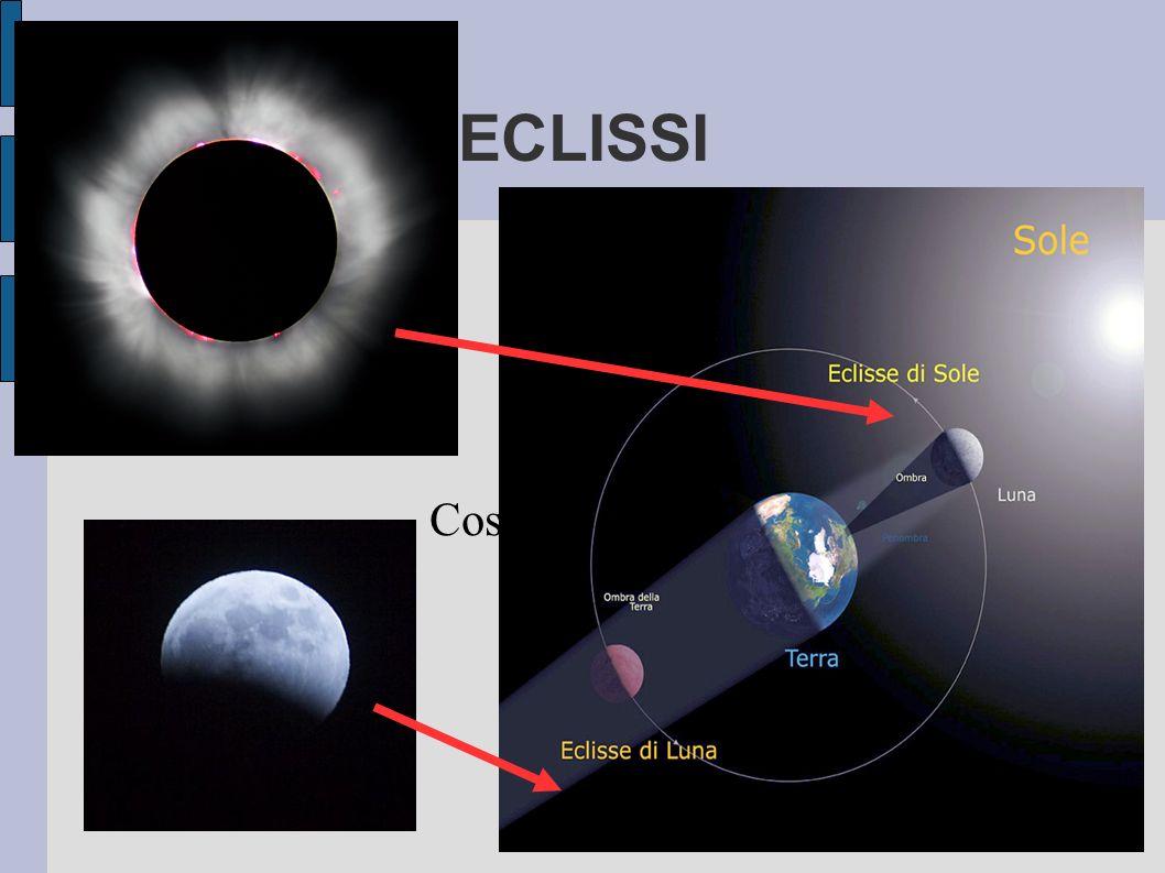 ECLISSI Cos è un eclissi?