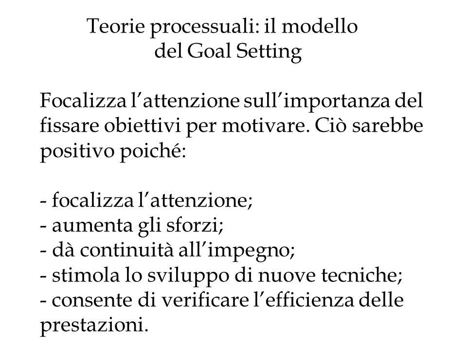 Teorie processuali: il modello del Goal Setting Focalizza lattenzione sullimportanza del fissare obiettivi per motivare. Ciò sarebbe positivo poiché: