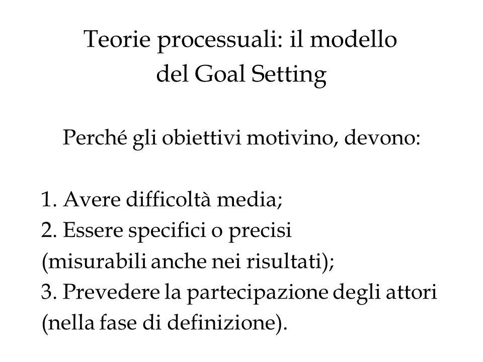 Teorie processuali: il modello del Goal Setting Perché gli obiettivi motivino, devono: 1. Avere difficoltà media; 2. Essere specifici o precisi (misur