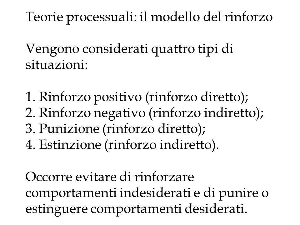 Teorie processuali: il modello del rinforzo Vengono considerati quattro tipi di situazioni: 1. Rinforzo positivo (rinforzo diretto); 2. Rinforzo negat