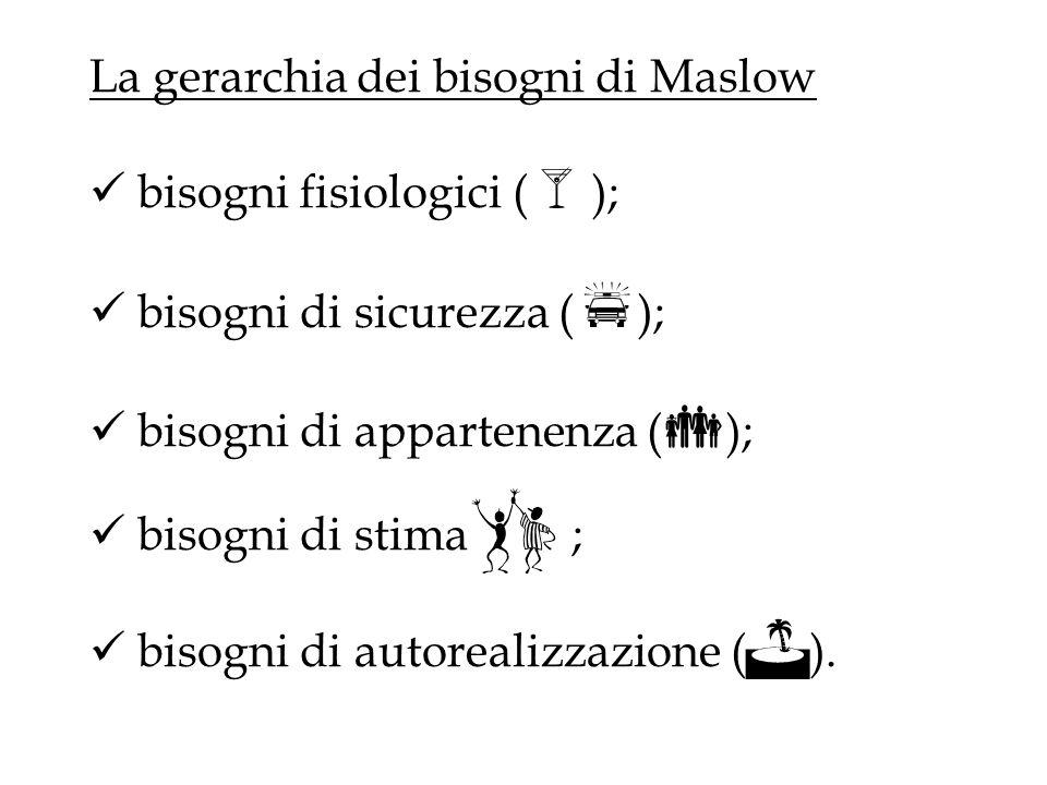 La gerarchia dei bisogni di Maslow bisogni fisiologici ( ); bisogni di sicurezza ( ); bisogni di appartenenza ( ); bisogni di stima ; bisogni di autor
