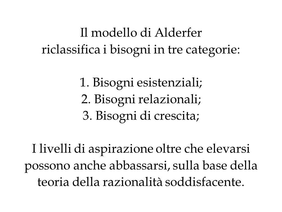 Il modello di Alderfer riclassifica i bisogni in tre categorie: 1. Bisogni esistenziali; 2. Bisogni relazionali; 3. Bisogni di crescita; I livelli di
