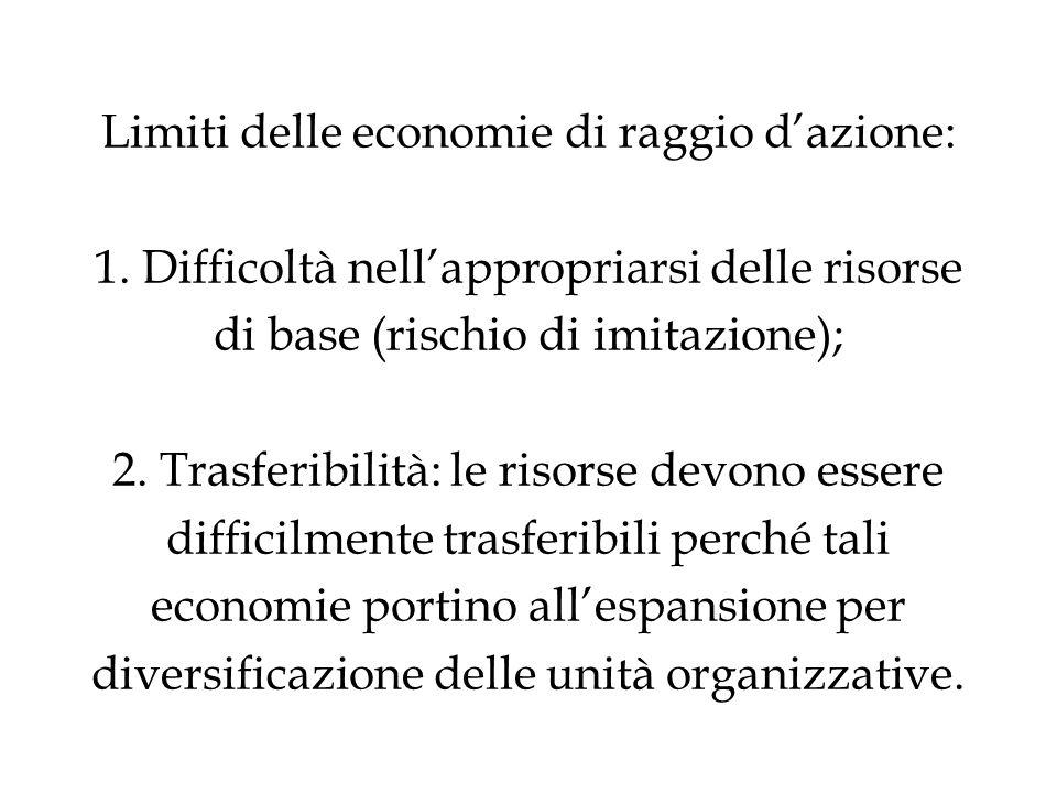 Limiti delle economie di raggio dazione: 1. Difficoltà nellappropriarsi delle risorse di base (rischio di imitazione); 2. Trasferibilità: le risorse d
