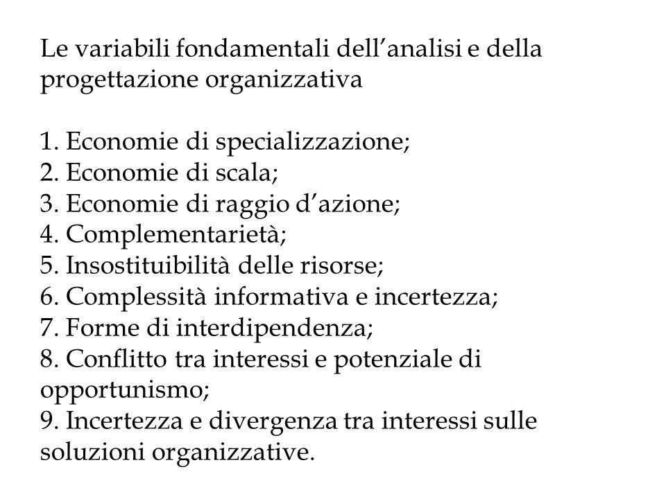Le variabili fondamentali dellanalisi e della progettazione organizzativa 1. Economie di specializzazione; 2. Economie di scala; 3. Economie di raggio