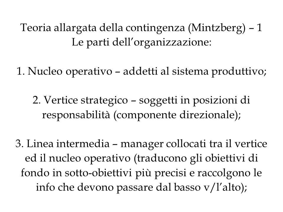 Teoria allargata della contingenza (Mintzberg) – 1 Le parti dellorganizzazione: 1. Nucleo operativo – addetti al sistema produttivo; 2. Vertice strate
