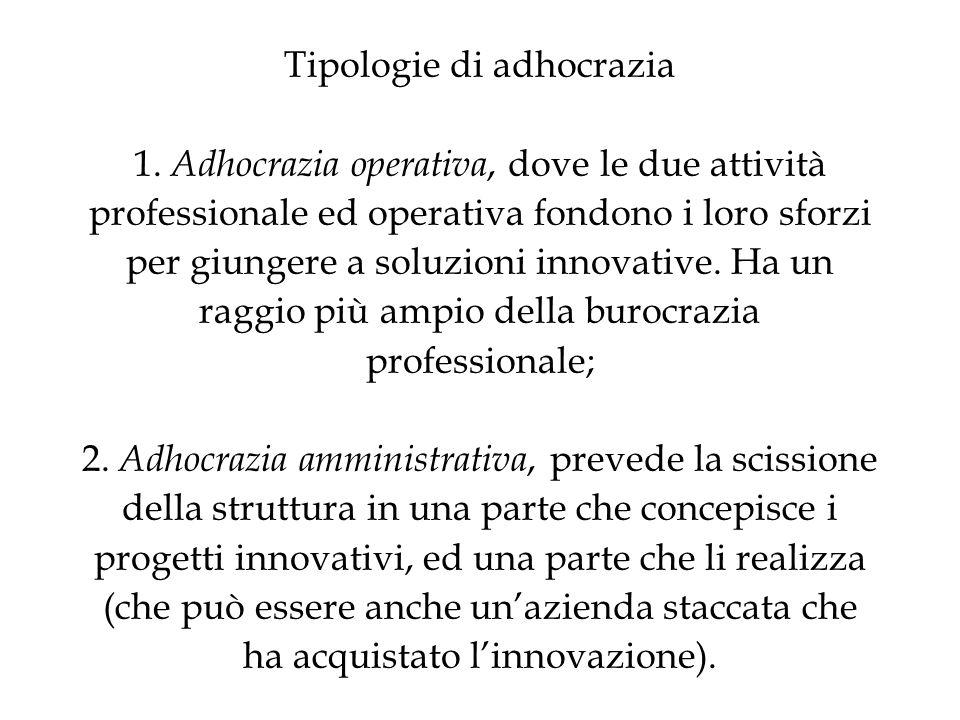Tipologie di adhocrazia 1. Adhocrazia operativa, dove le due attività professionale ed operativa fondono i loro sforzi per giungere a soluzioni innova