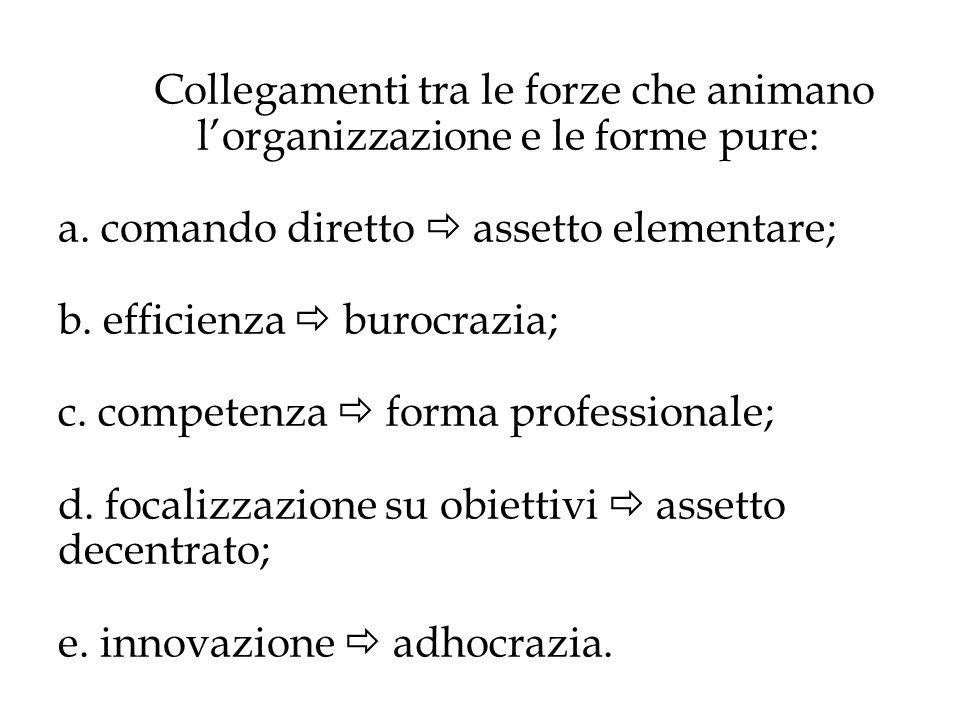 Collegamenti tra le forze che animano lorganizzazione e le forme pure: a. comando diretto assetto elementare; b. efficienza burocrazia; c. competenza