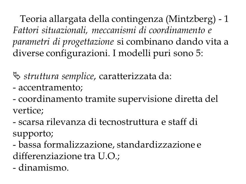 Teoria allargata della contingenza (Mintzberg) - 1 Fattori situazionali, meccanismi di coordinamento e parametri di progettazione si combinano dando v