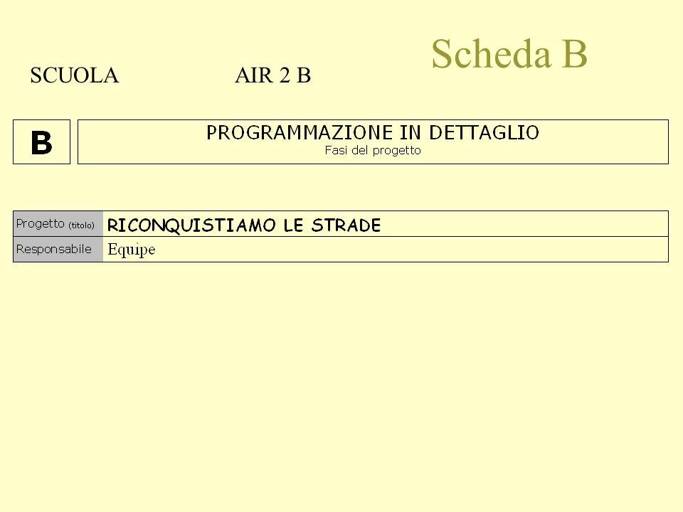 SCUOLAAIR 2 B Risultati/Risorse/Monitoraggio Scheda A