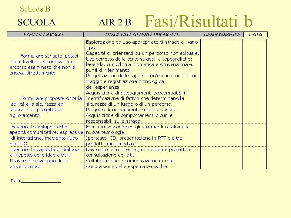 SCUOLAAIR 2 B Fasi/Risultati a Scheda B