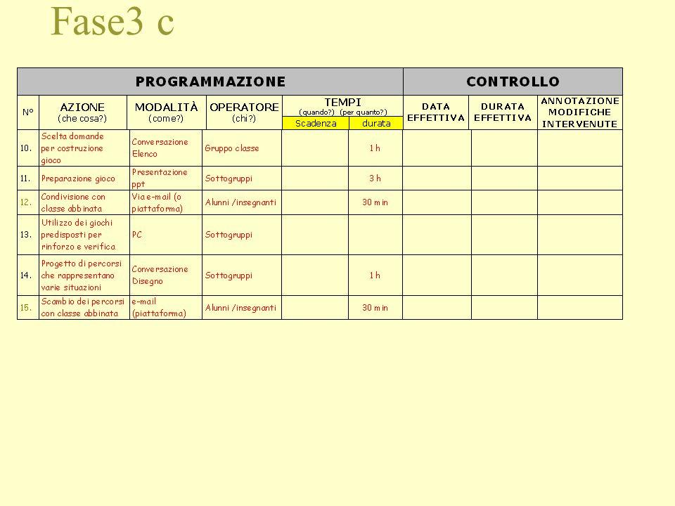 Fase3 b
