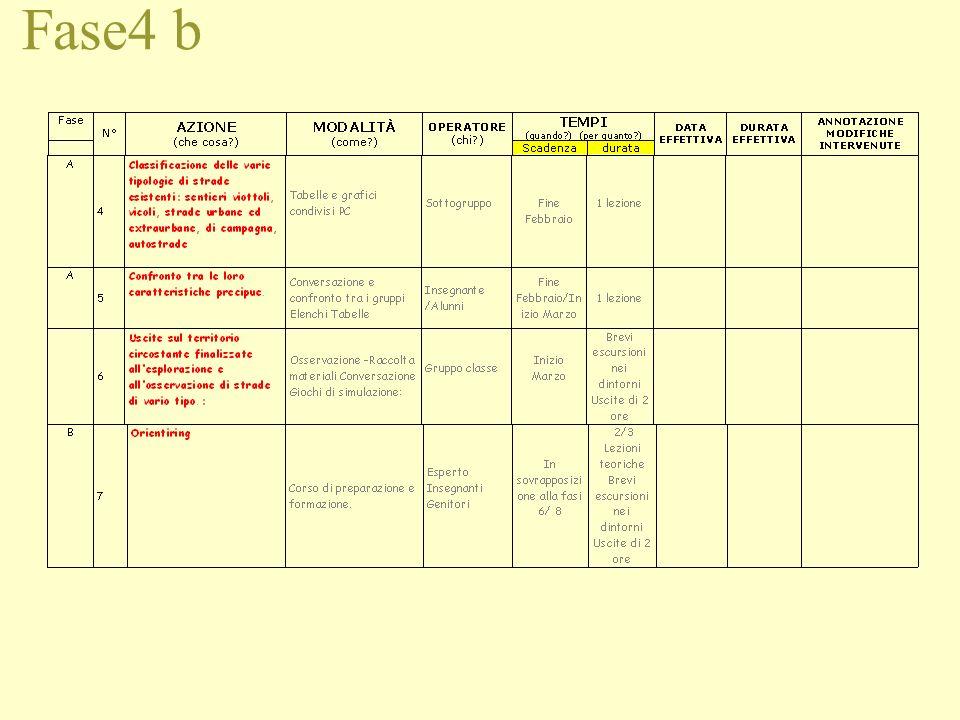 Fase4 a
