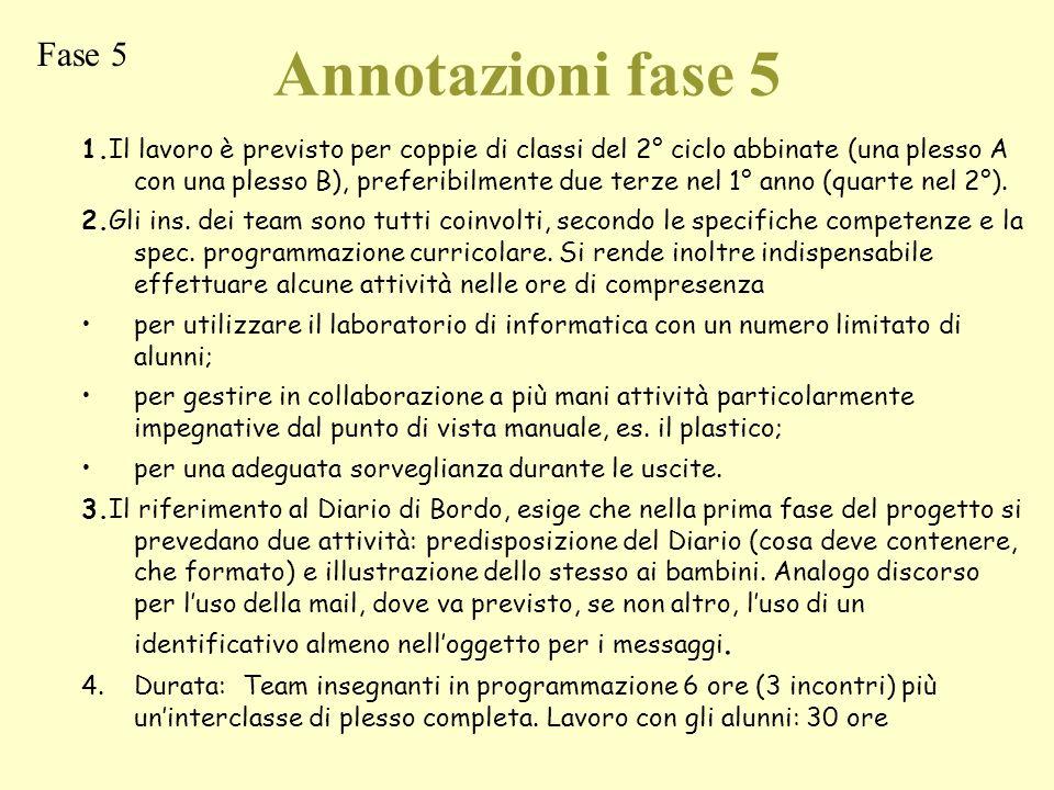 Fase4 f