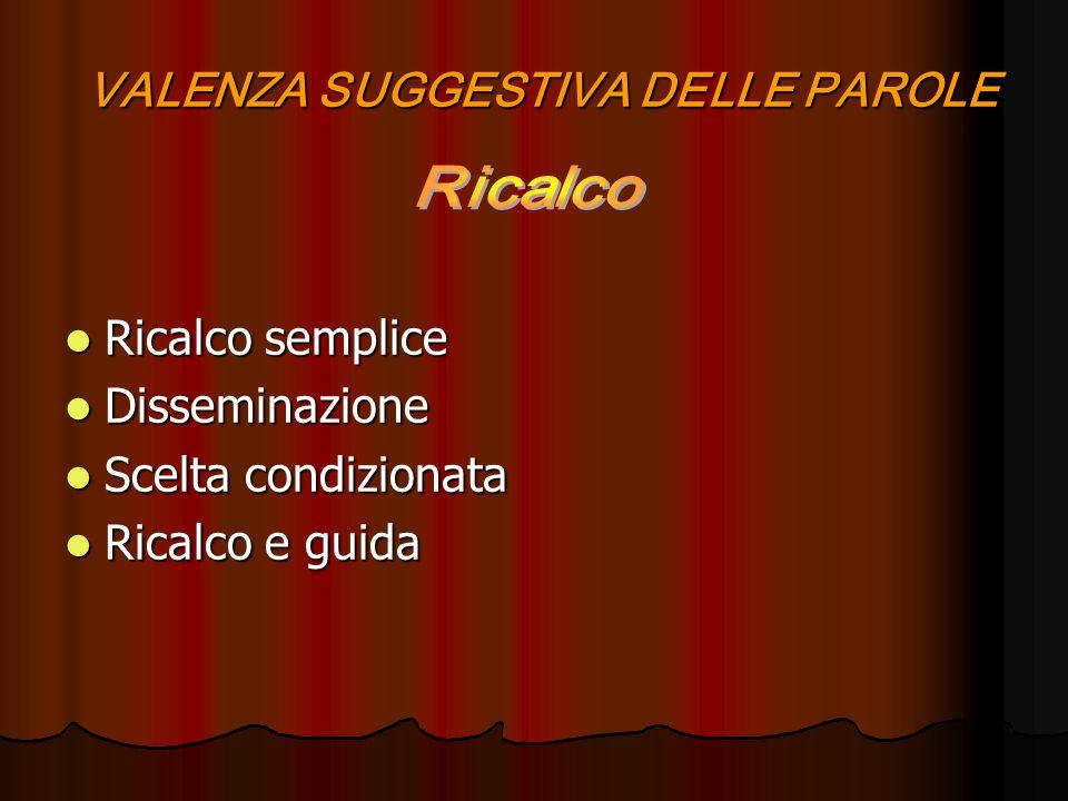 Ricalco semplice Ricalco semplice Disseminazione Disseminazione Scelta condizionata Scelta condizionata Ricalco e guida Ricalco e guida VALENZA SUGGES